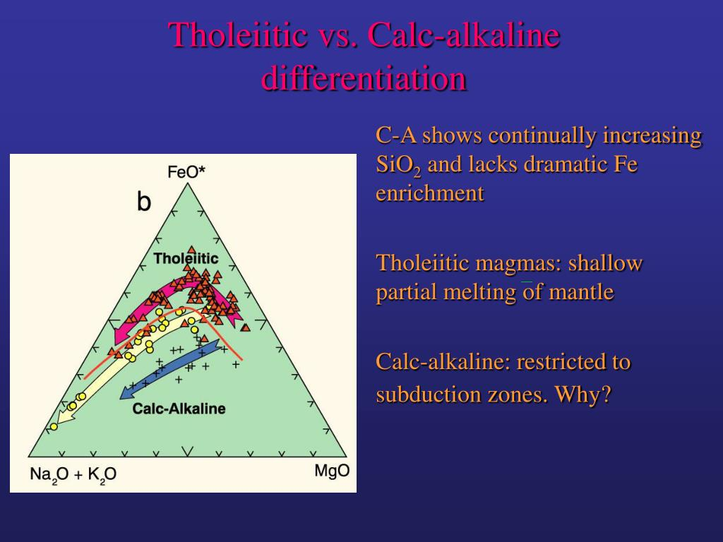 Tholeiitic vs. Calc-alkaline differentiation