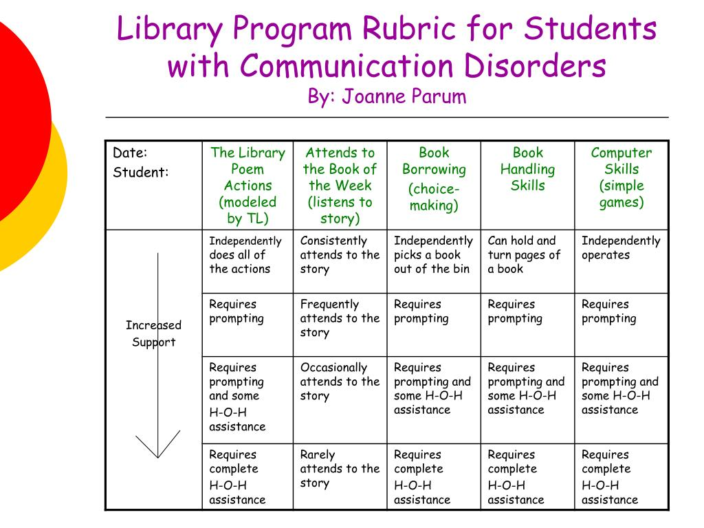 Library Program Rubric for Students with Communication Disorders
