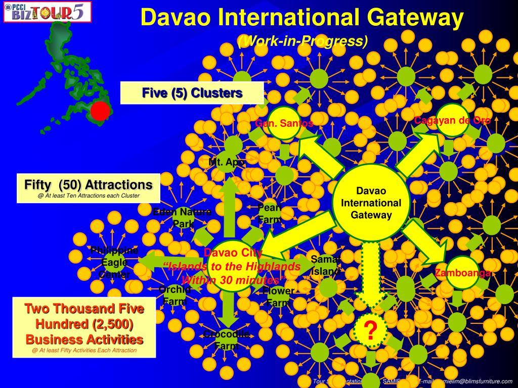 Davao International Gateway