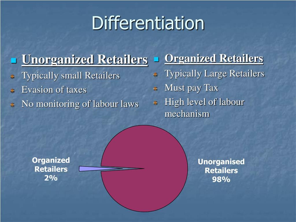 Unorganized Retailers