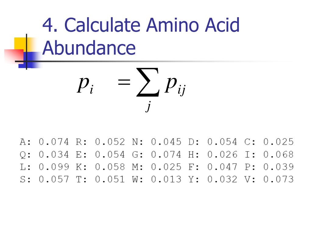4. Calculate Amino Acid Abundance