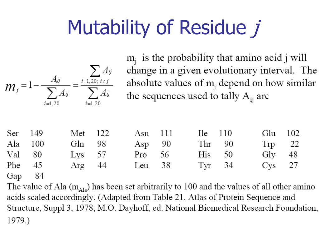 Mutability of Residue