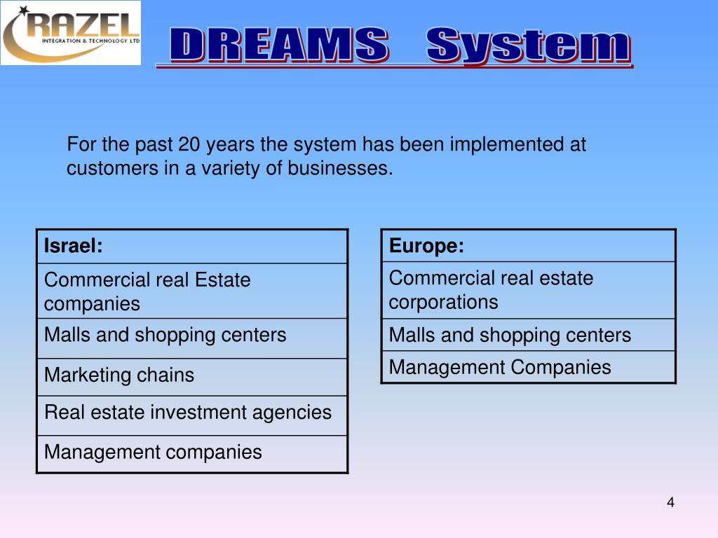 DREAMS   System