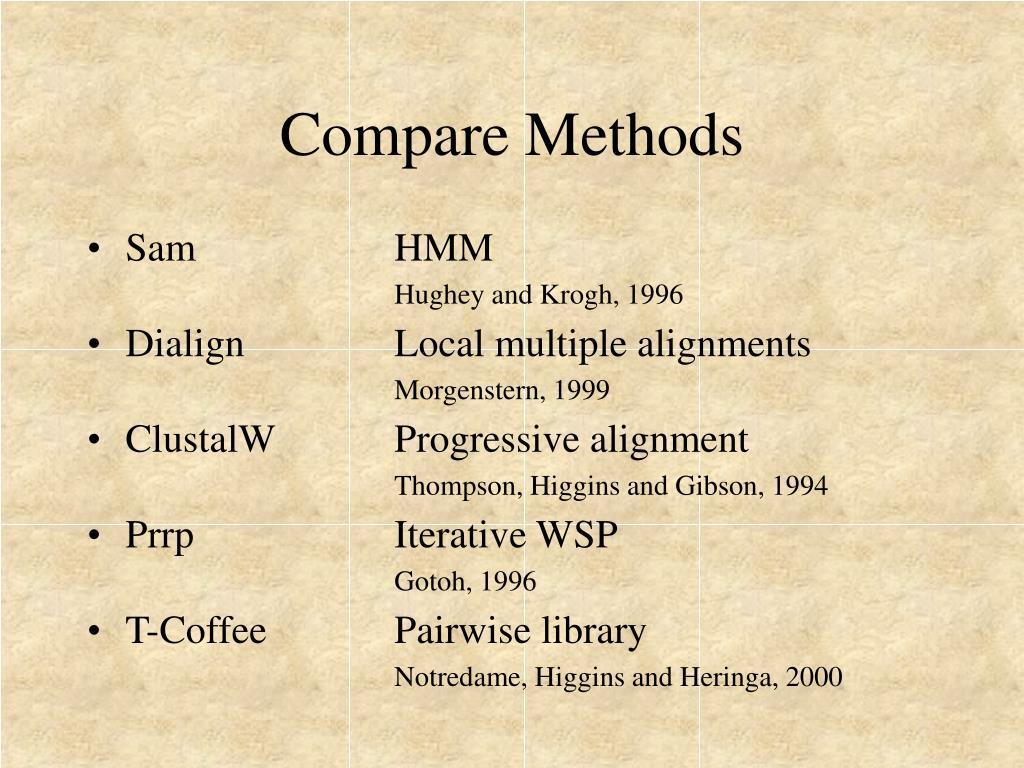 Compare Methods