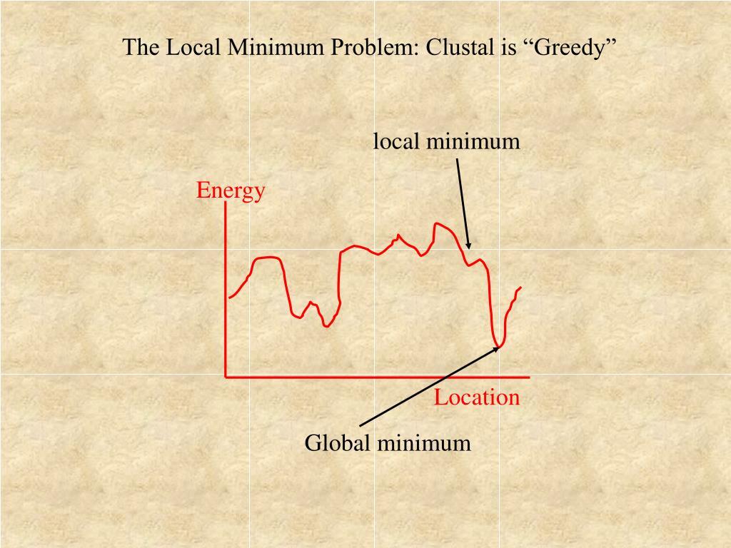 "The Local Minimum Problem: Clustal is ""Greedy"""