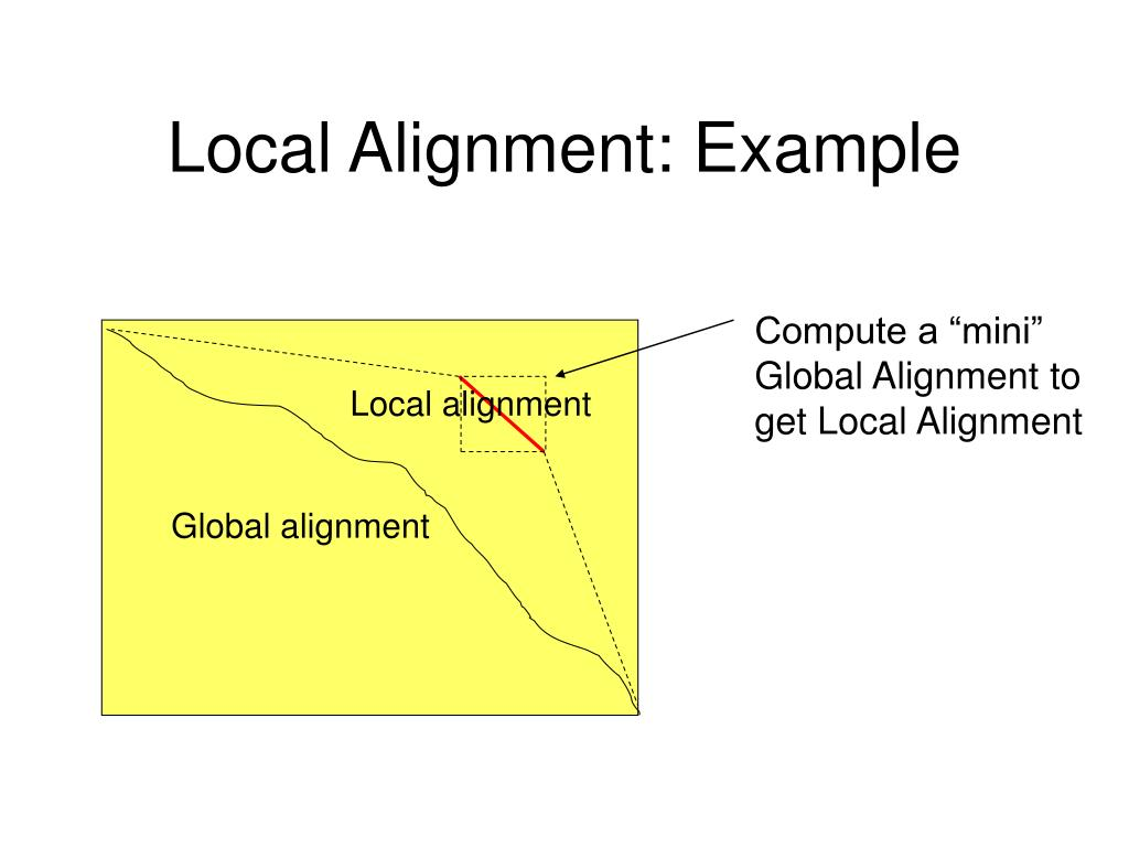 """Compute a """"mini"""" Global Alignment to get Local Alignment"""