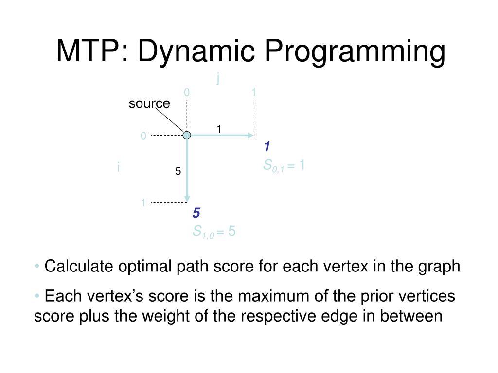 MTP: Dynamic Programming