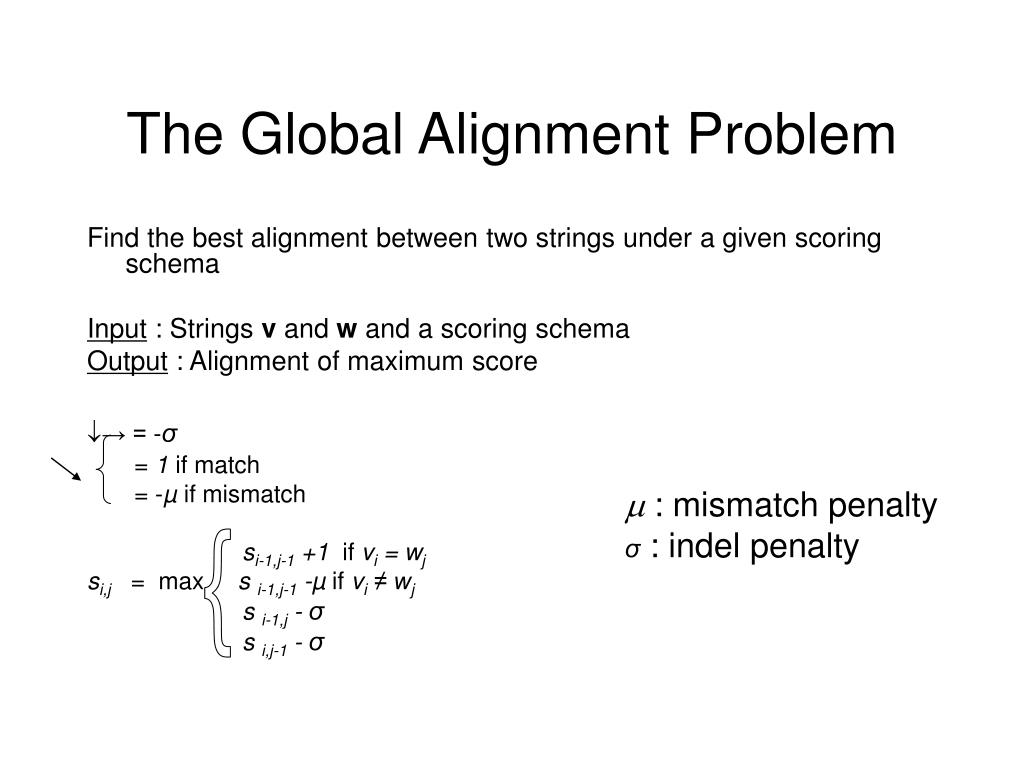 The Global Alignment Problem