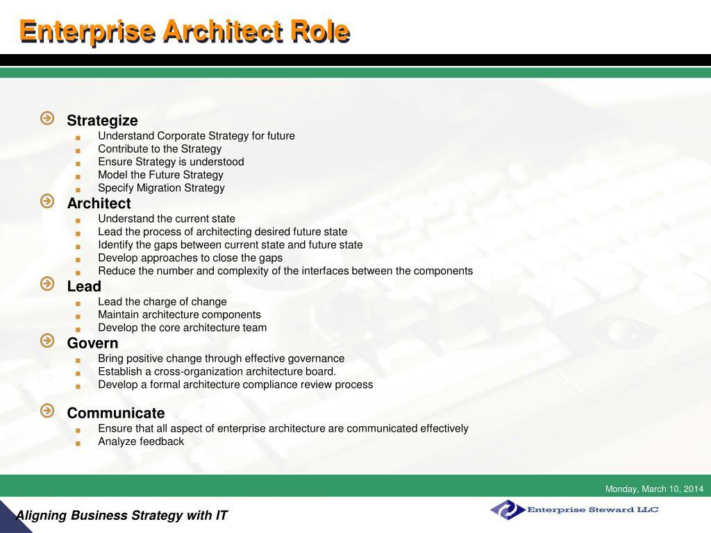 Enterprise Architect Role