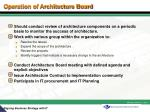 operation of architecture board