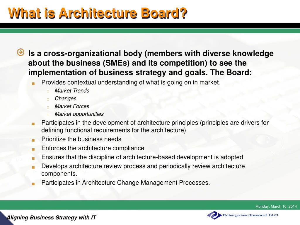 What is Architecture Board?