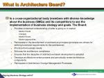 what is architecture board