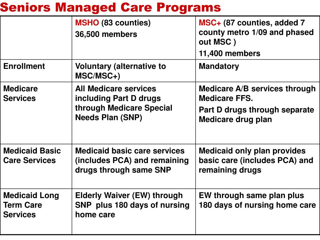 Seniors Managed Care Programs