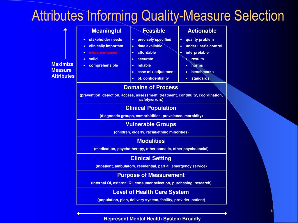 Attributes Informing Quality-Measure Selection