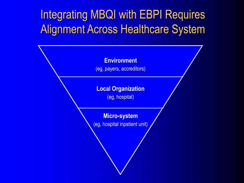 Integrating MBQI with EBPI Requires Alignment Across Healthcare System