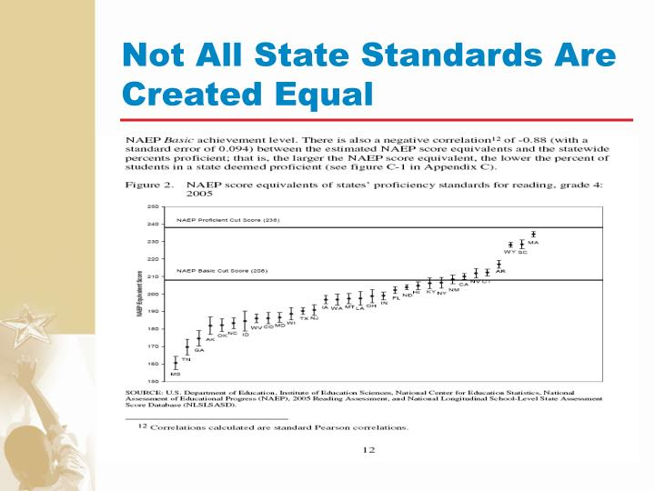 Not all state standards are created equal