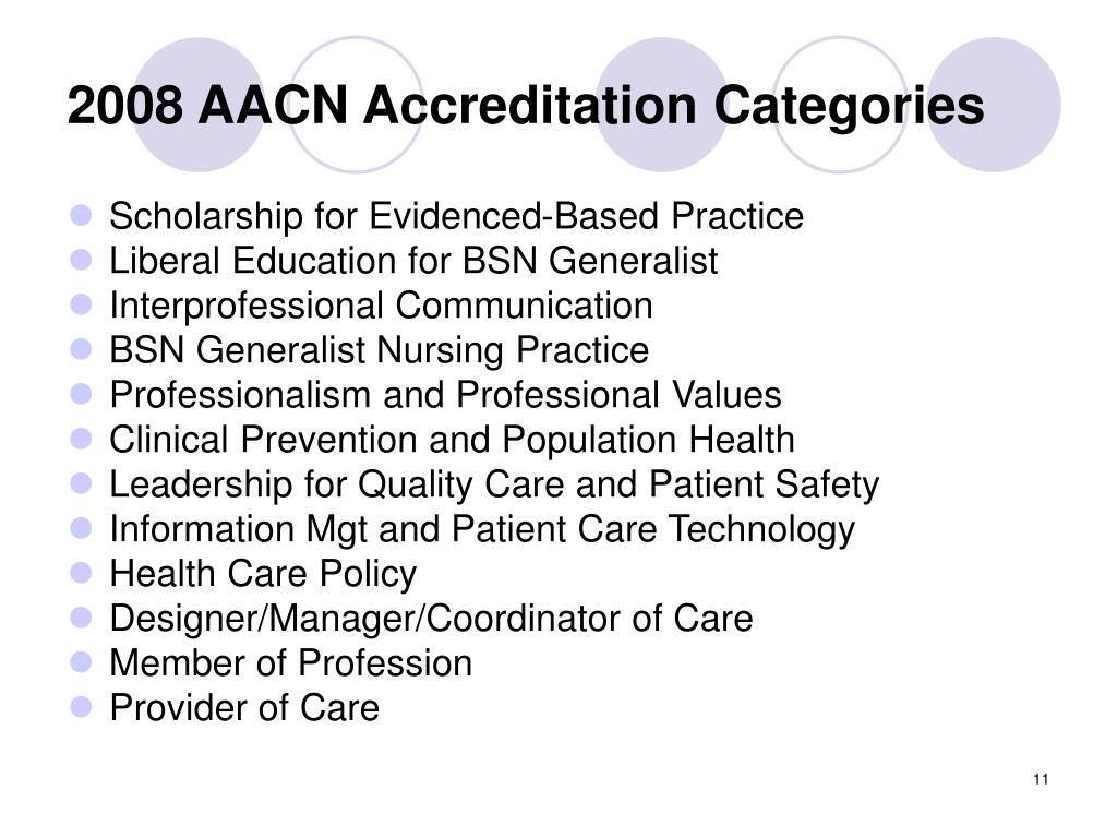 2008 AACN Accreditation Categories