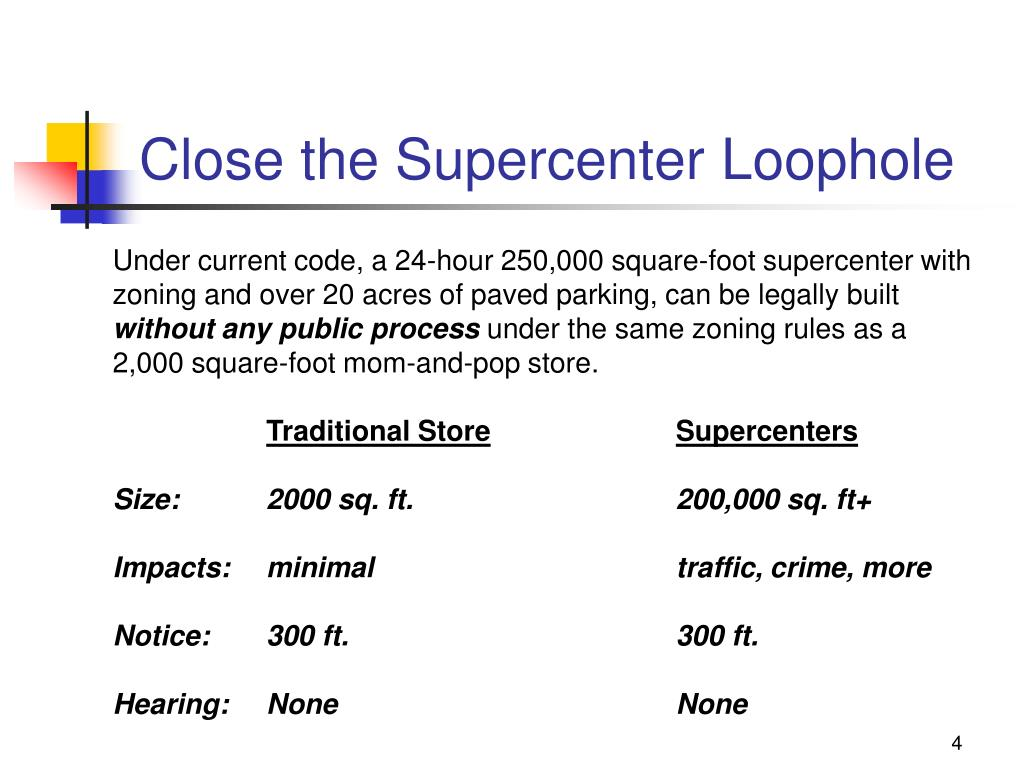 Close the Supercenter Loophole