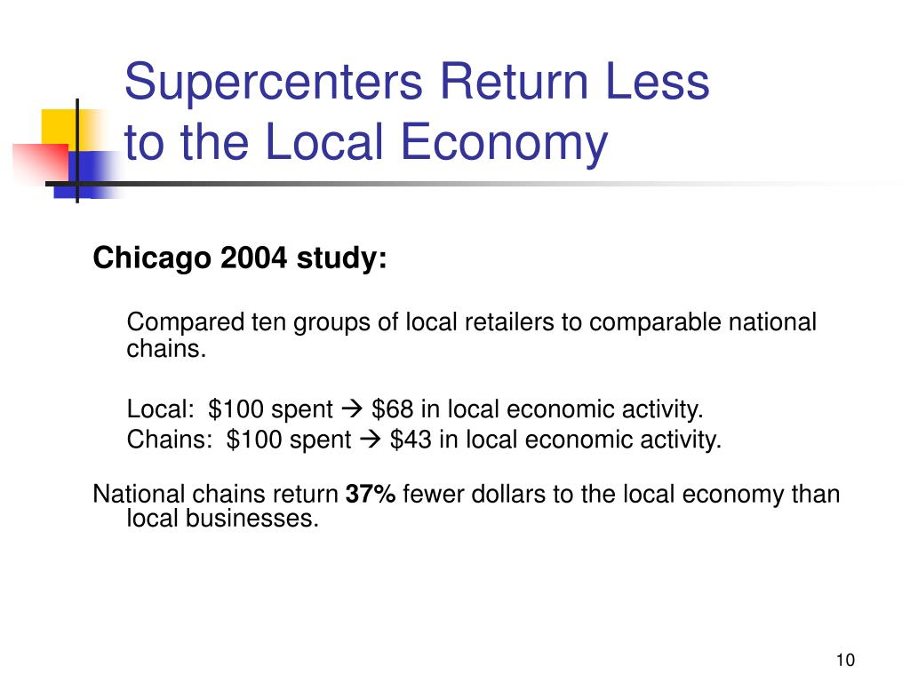 Supercenters Return Less