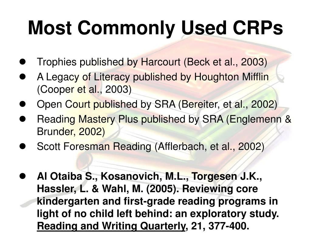 Most Commonly Used CRPs