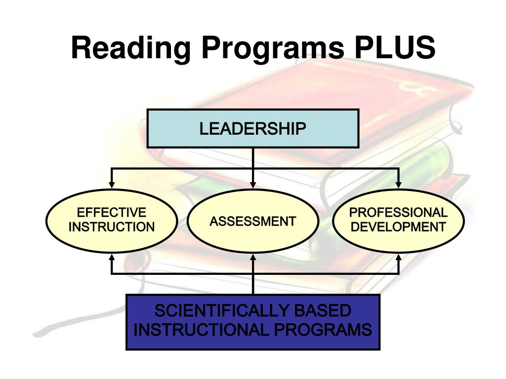 Reading Programs PLUS
