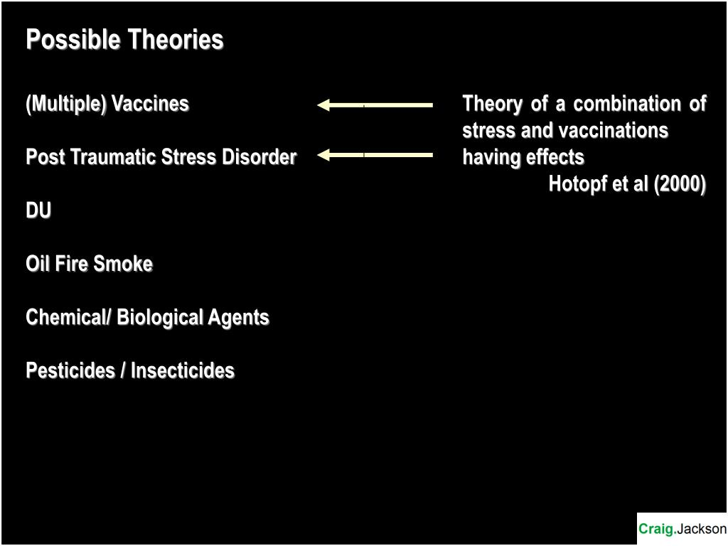 Possible Theories