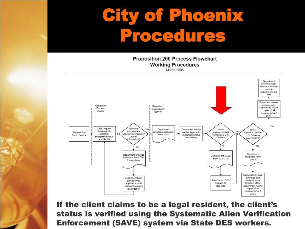 City of Phoenix Procedures
