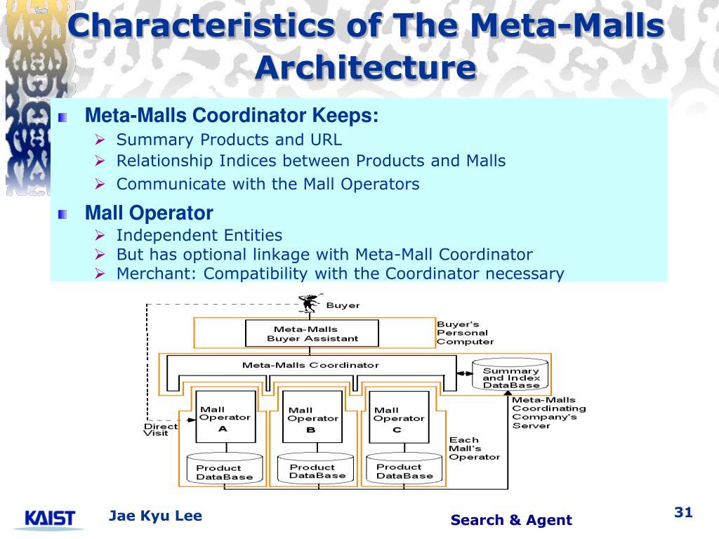 Characteristics of The Meta-Malls Architecture