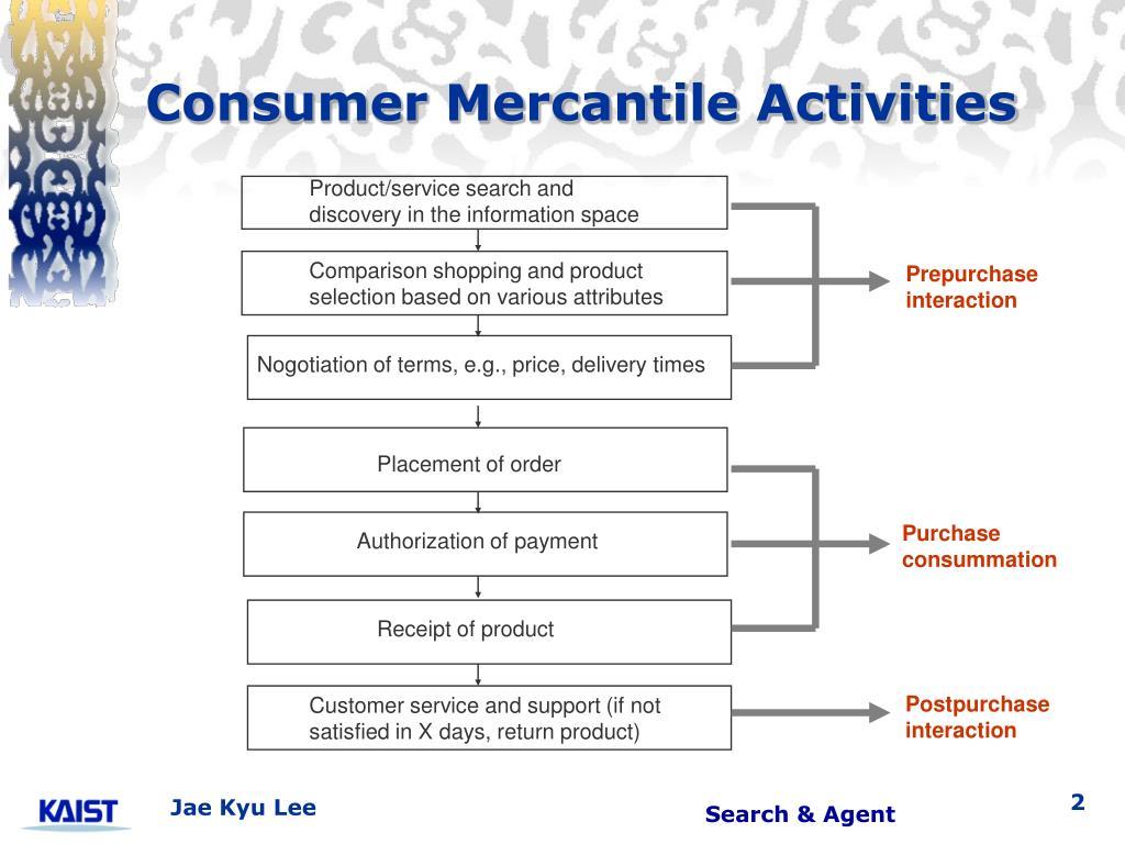 Consumer Mercantile Activities
