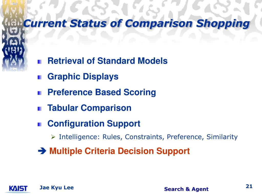 Current Status of Comparison Shopping