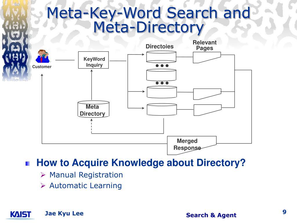 Meta-Key-Word Search and