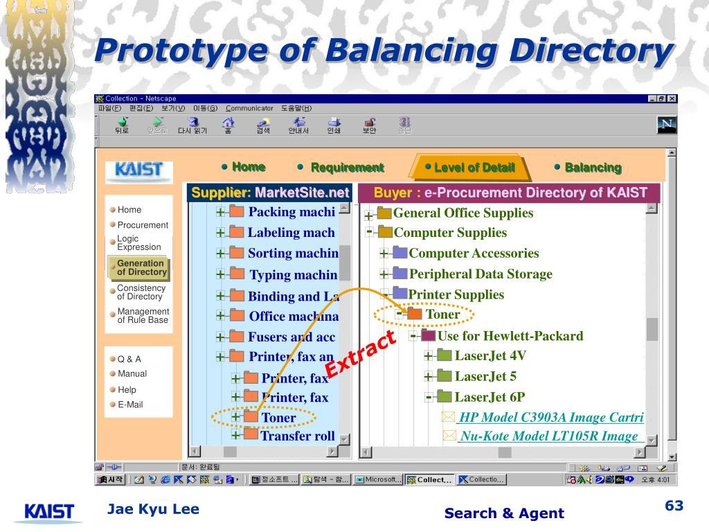 Prototype of Balancing Directory