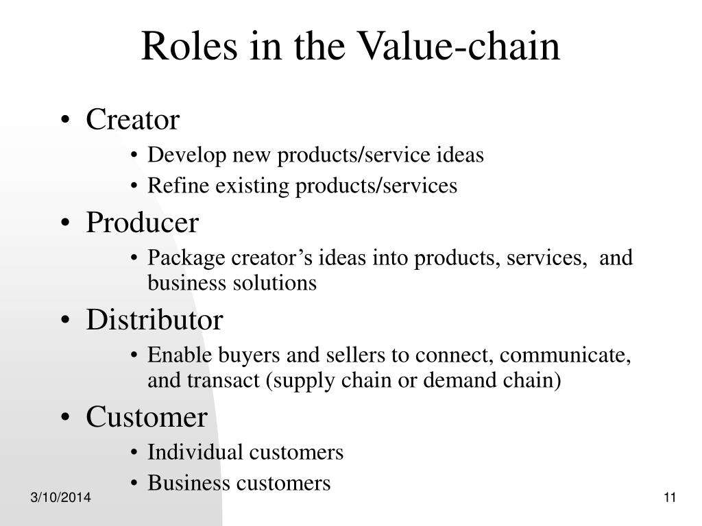 Roles in the Value-chain