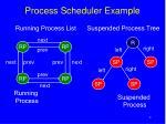 process scheduler example