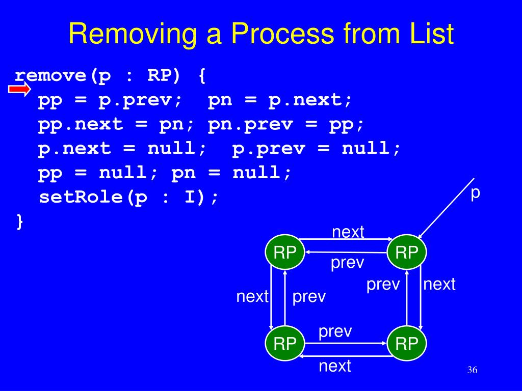 Removing a Process from List