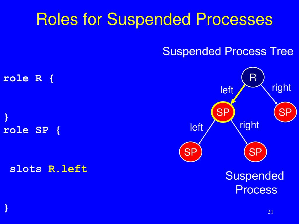 Roles for Suspended Processes