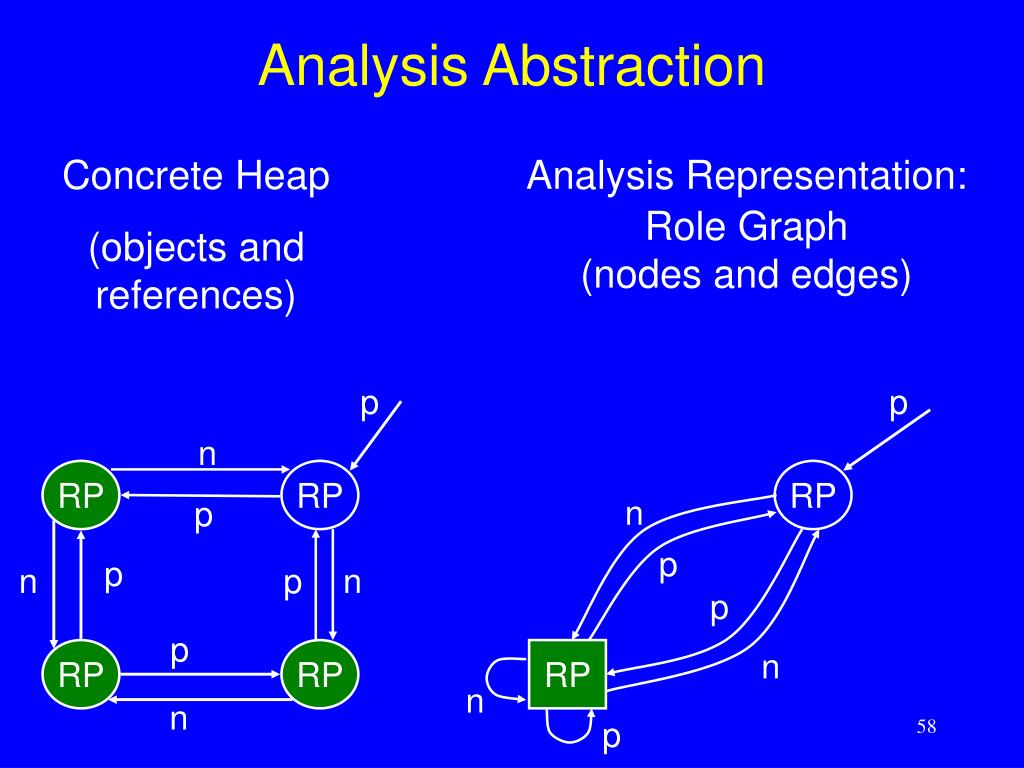 Analysis Abstraction
