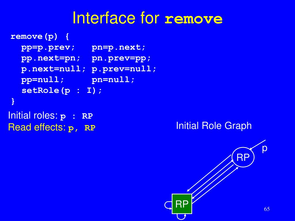 Interface for
