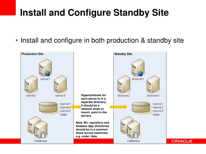 Install and Configure Standby Site