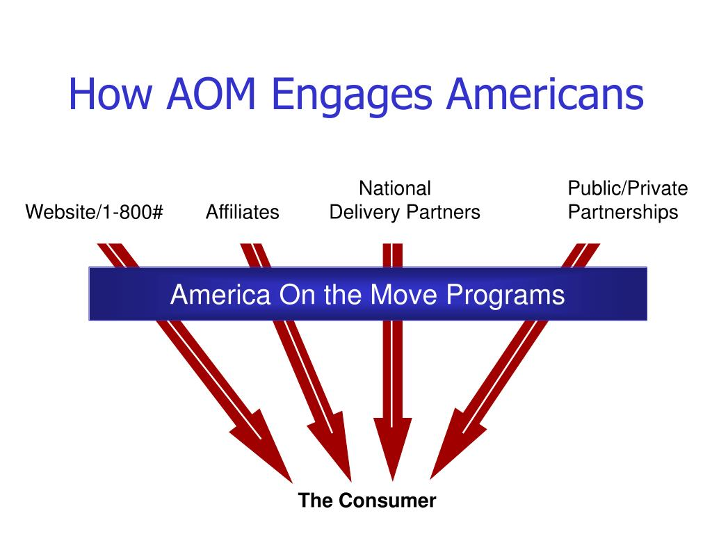 How AOM Engages Americans