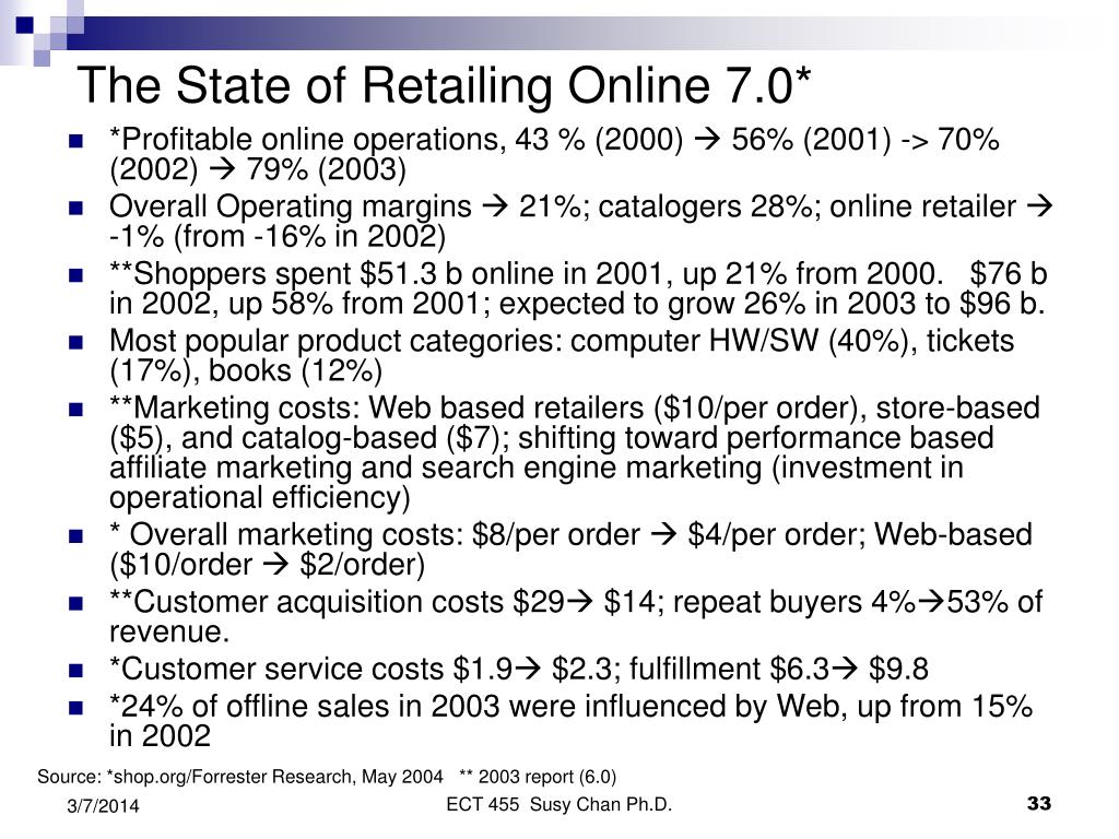 The State of Retailing Online 7.0*