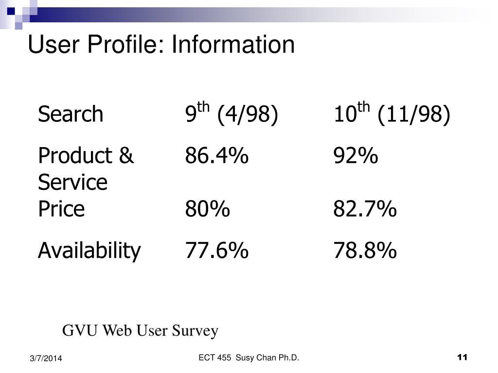 User Profile: Information