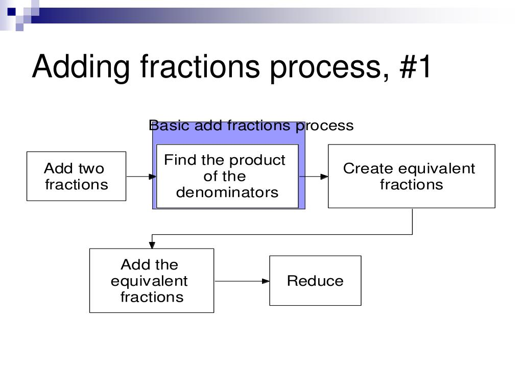 Adding fractions process, #1