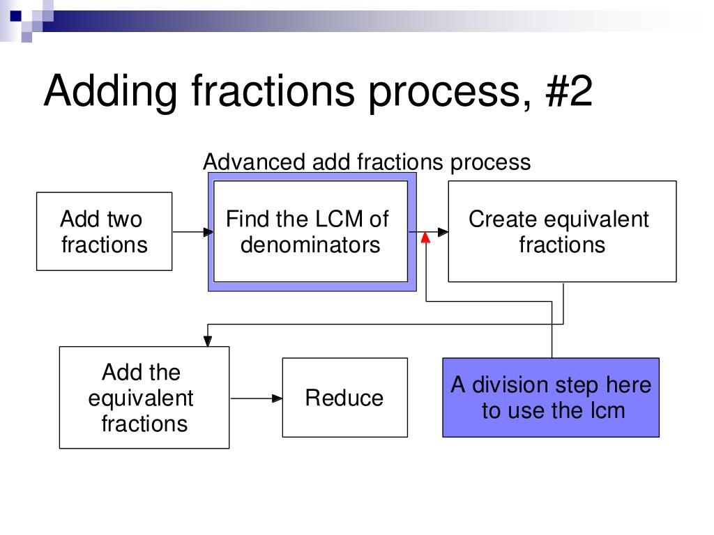Adding fractions process, #2