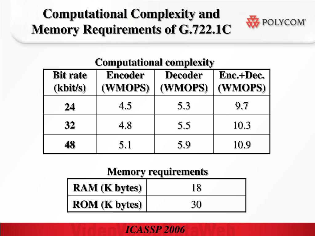 Computational Complexity and