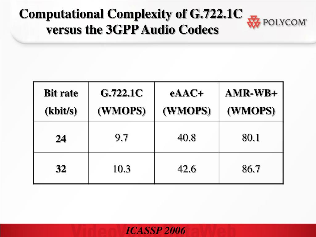 Computational Complexity of G.722.1C