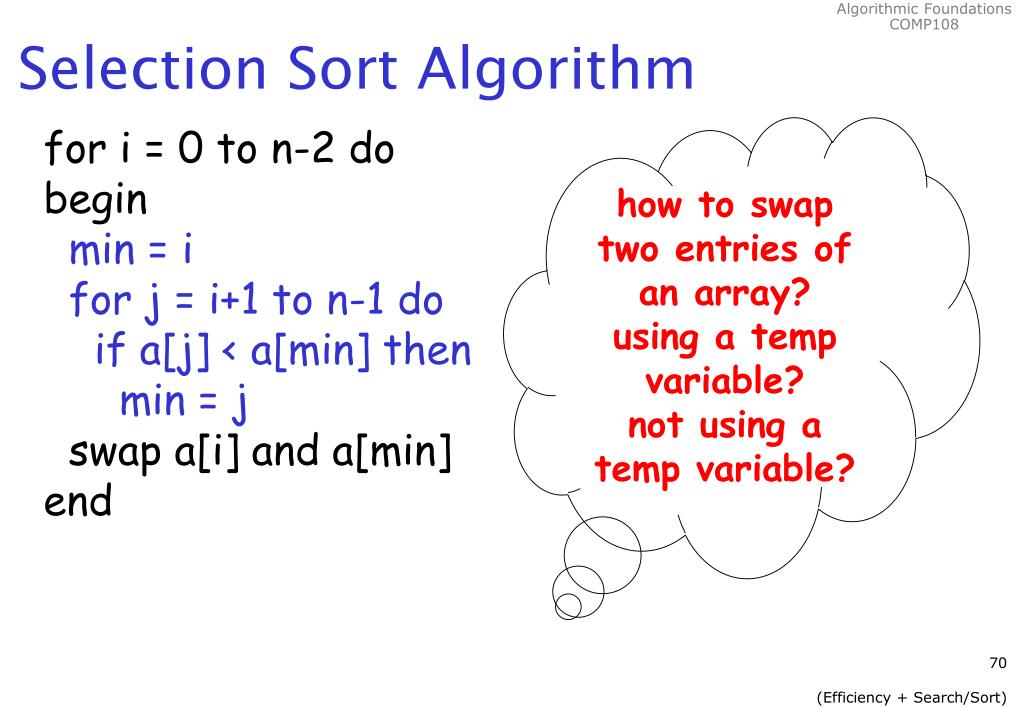 Selection Sort Algorithm
