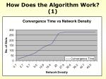 how does the algorithm work 1
