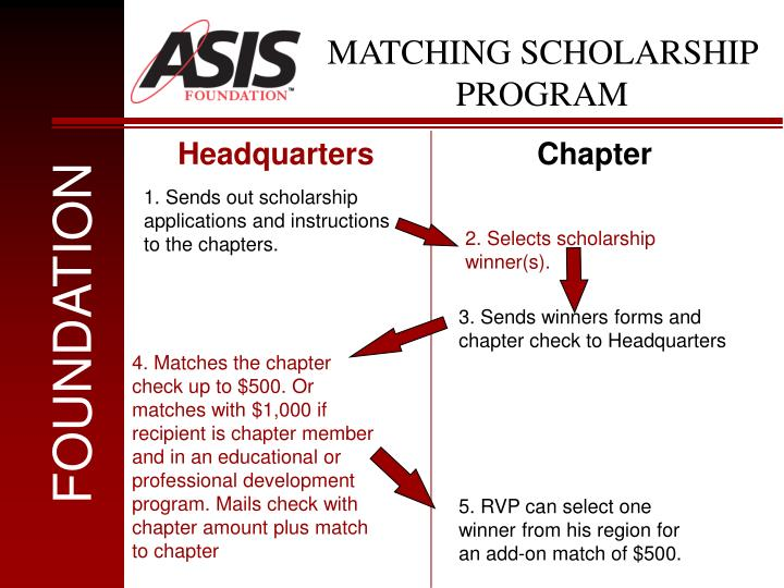 MATCHING SCHOLARSHIP PROGRAM