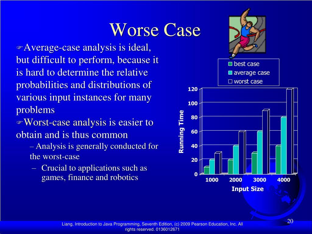 Worse Case